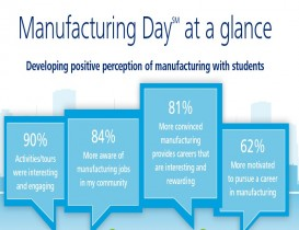 Manufacturing Day Helps Change Perception of Industry