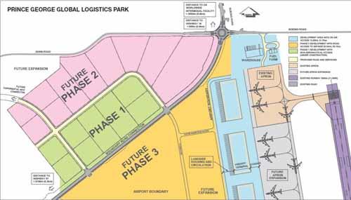 Global Logistics 2