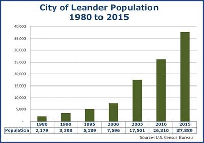 Lender1